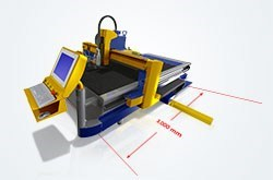Montážny systém easySetup®